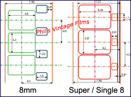 R8mm_Super8compare1a projectors supplies 3-Way Switch Wiring Diagram for Switch To at mifinder.co